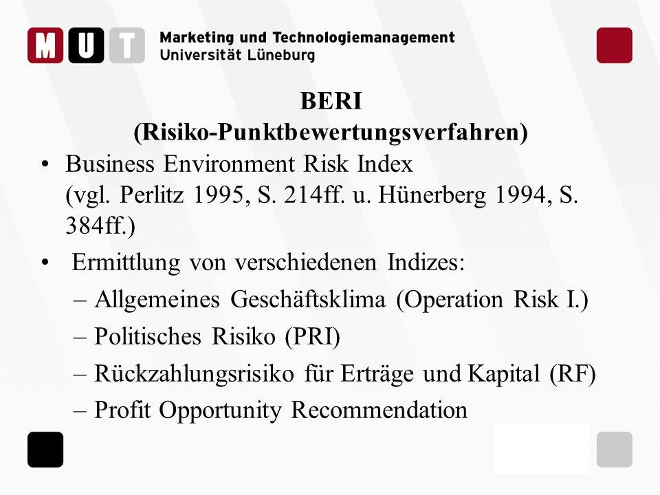 BERI (Risiko-Punktbewertungsverfahren) Business Environment Risk Index (vgl. Perlitz 1995, S. 214ff. u. Hünerberg 1994, S. 384ff.) Ermittlung von vers