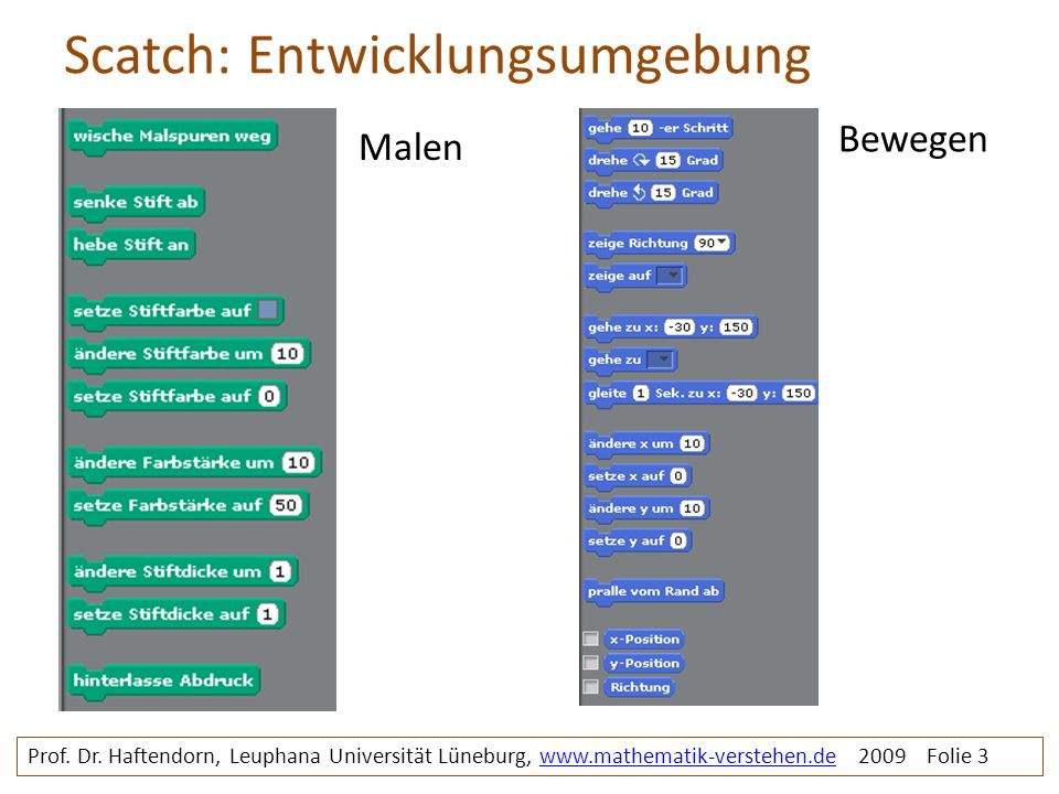 Scatch: Entwicklungsumgebung Prof. Dr. Haftendorn, Leuphana Universität Lüneburg, www.mathematik-verstehen.de 2009 Folie 3www.mathematik-verstehen.de