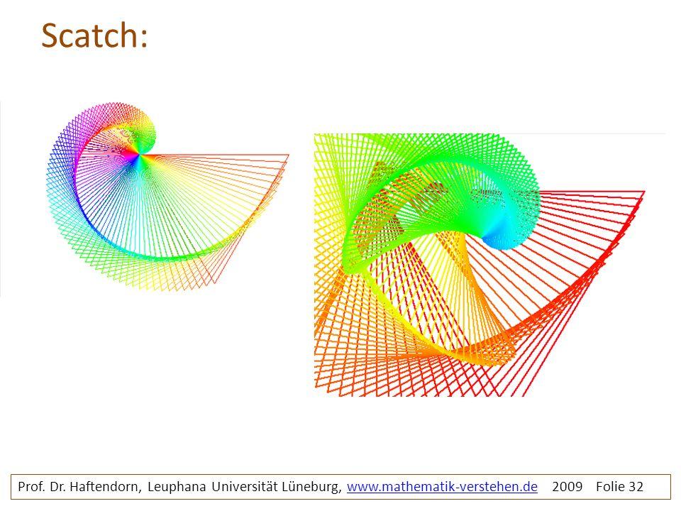 Scatch: Prof. Dr. Haftendorn, Leuphana Universität Lüneburg, www.mathematik-verstehen.de 2009 Folie 32www.mathematik-verstehen.de