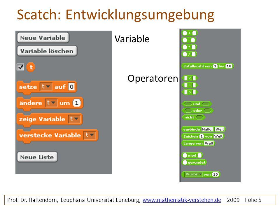 Scatch: Entwicklungsumgebung Prof. Dr. Haftendorn, Leuphana Universität Lüneburg, www.mathematik-verstehen.de 2009 Folie 5www.mathematik-verstehen.de