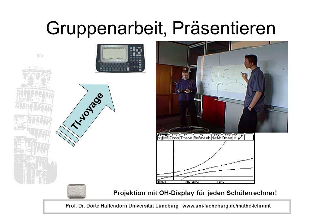 Vielfalt der Aspekte Beispiel: Goldener Schnitt Prof.
