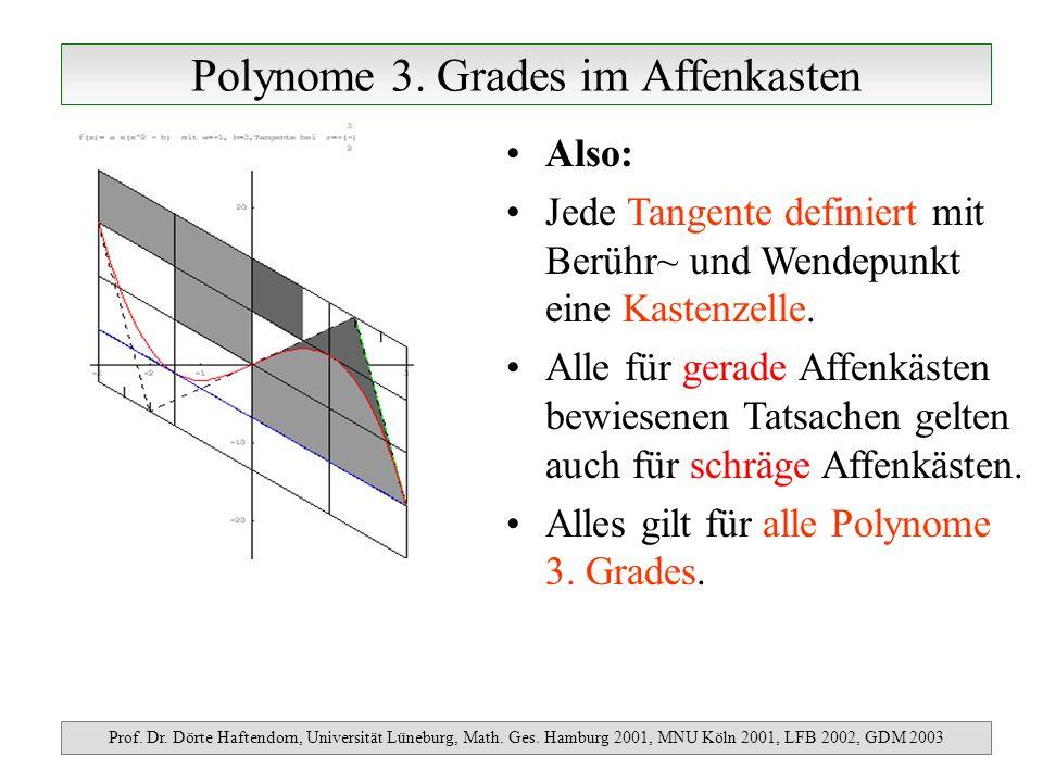 Polynome 3. Grades im Affenkasten Prof. Dr. Dörte Haftendorn, Universität Lüneburg, Math. Ges. Hamburg 2001, MNU Köln 2001, LFB 2002, GDM 2003 Also: J