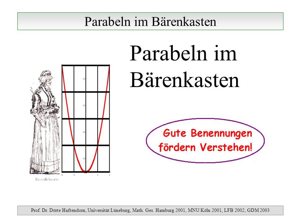 Parabeln im Bärenkasten Prof. Dr. Dörte Haftendorn, Universität Lüneburg, Math. Ges. Hamburg 2001, MNU Köln 2001, LFB 2002, GDM 2003 Parabeln im Bären