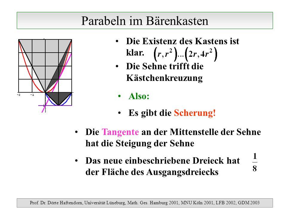 Parabeln im Bärenkasten Prof. Dr. Dörte Haftendorn, Universität Lüneburg, Math. Ges. Hamburg 2001, MNU Köln 2001, LFB 2002, GDM 2003 Die Existenz des