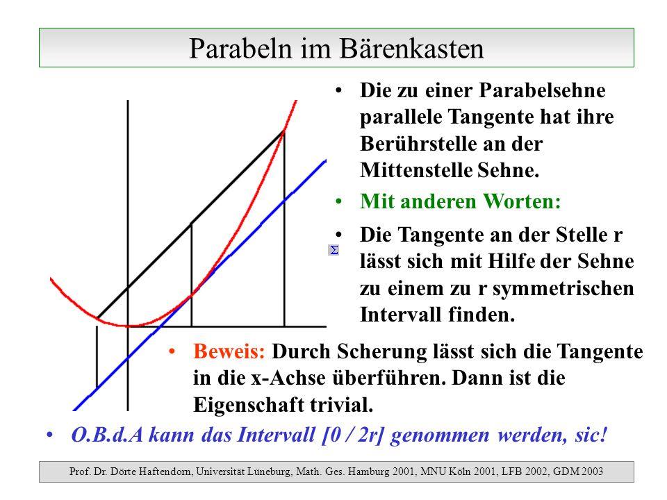 Parabeln im Bärenkasten Prof. Dr. Dörte Haftendorn, Universität Lüneburg, Math. Ges. Hamburg 2001, MNU Köln 2001, LFB 2002, GDM 2003 Die Tangente an d