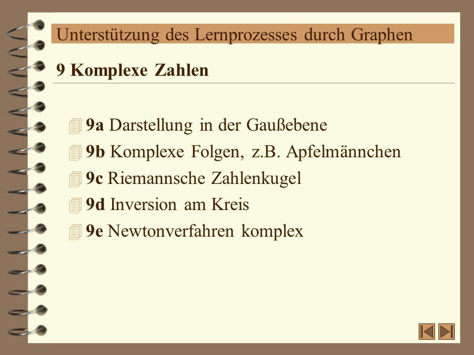 Unterstützung des Lernprozesses durch Graphen 4 9a Darstellung in der Gaußebene 4 9b Komplexe Folgen, z.B. Apfelmännchen 4 9c Riemannsche Zahlenkugel