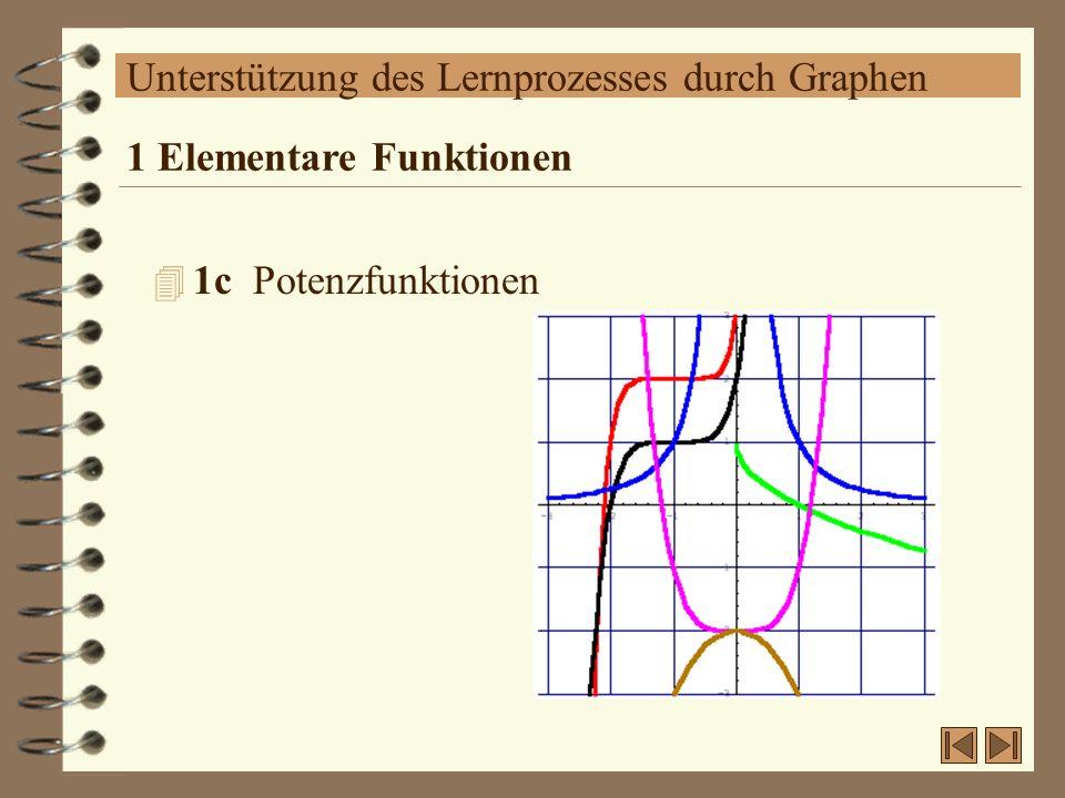 Unterstützung des Lernprozesses durch Graphen 4 1c Potenzfunktionen 1 Elementare Funktionen