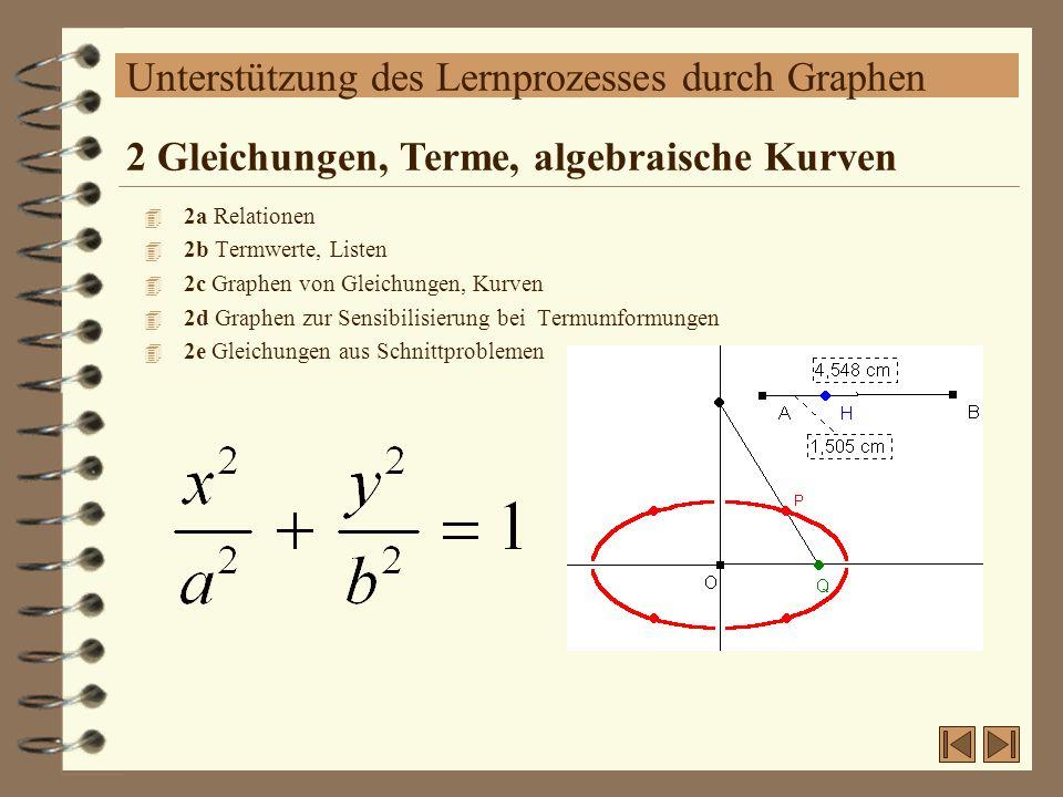 Unterstützung des Lernprozesses durch Graphen 4 2a Relationen 4 2b Termwerte, Listen 4 2c Graphen von Gleichungen, Kurven 4 2d Graphen zur Sensibilisi