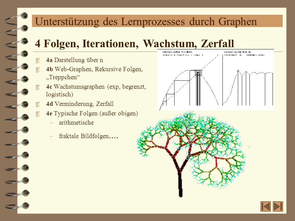 Unterstützung des Lernprozesses durch Graphen 4 4a Darstellung über n 4 4b Web-Graphen, Rekursive Folgen, Treppchen 4 4c Wachstumsgraphen (exp, begren