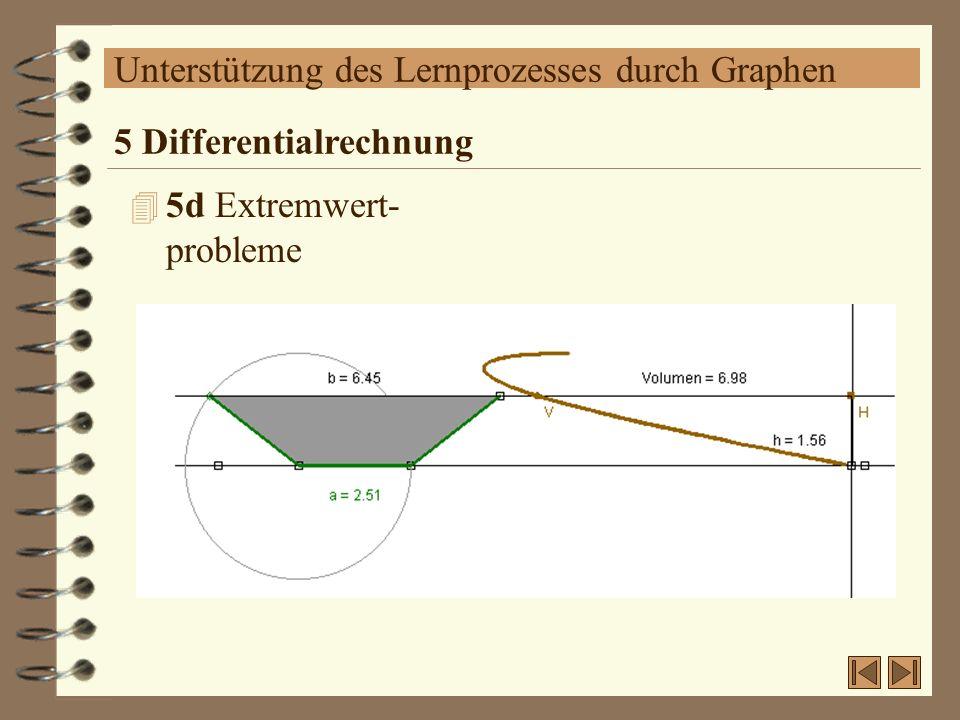 Unterstützung des Lernprozesses durch Graphen 4 5d Extremwert- probleme 5 Differentialrechnung