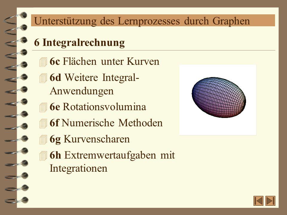 Unterstützung des Lernprozesses durch Graphen 4 6c Flächen unter Kurven 4 6d Weitere Integral- Anwendungen 4 6e Rotationsvolumina 4 6f Numerische Meth