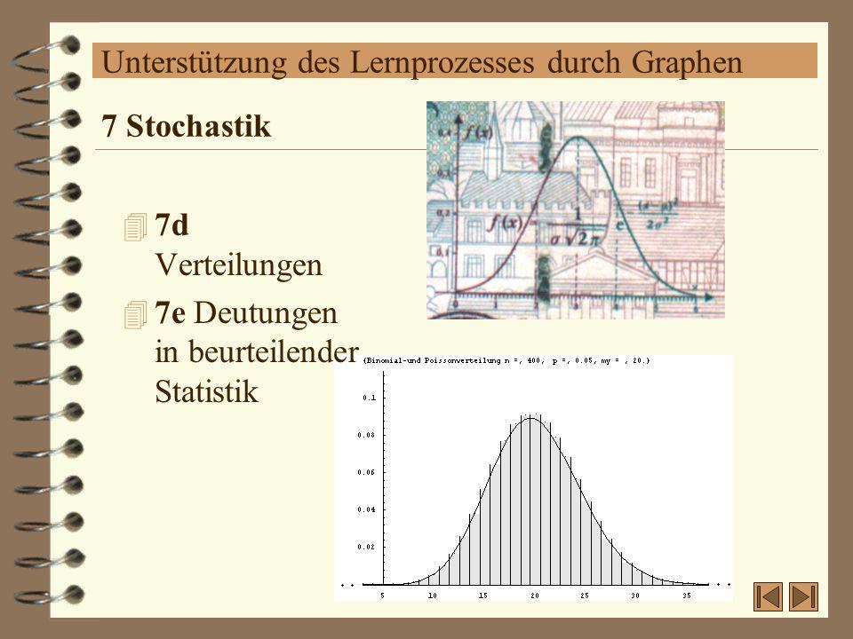 Unterstützung des Lernprozesses durch Graphen 7 Stochastik 4 7d Verteilungen 4 7e Deutungen in beurteilender Statistik