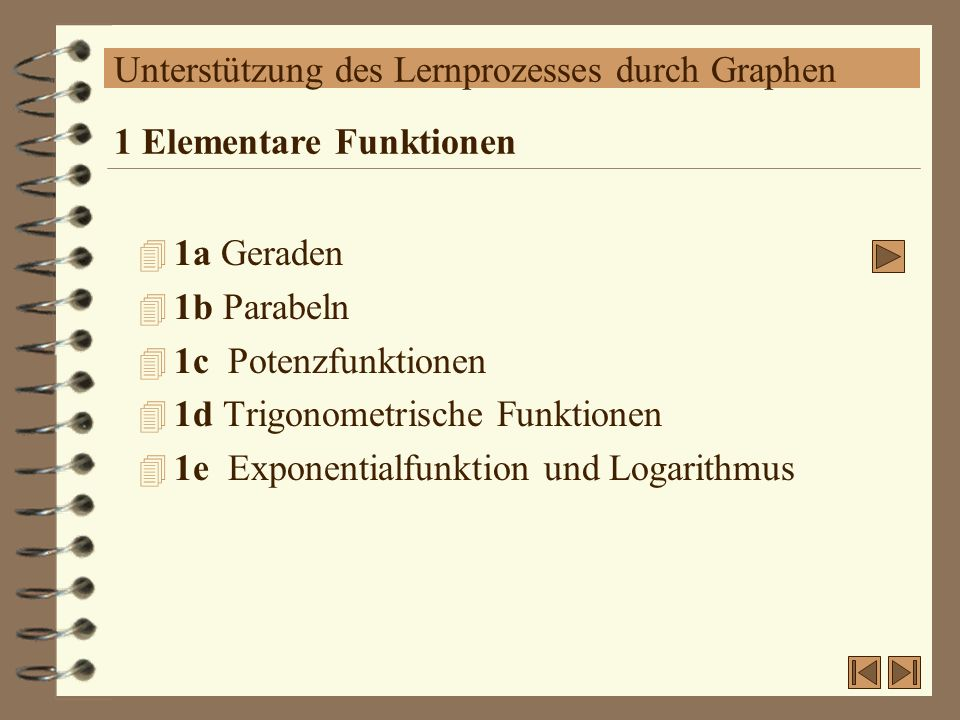 Unterstützung des Lernprozesses durch Graphen 4 1b Parabeln 1 Elementare Funktionen