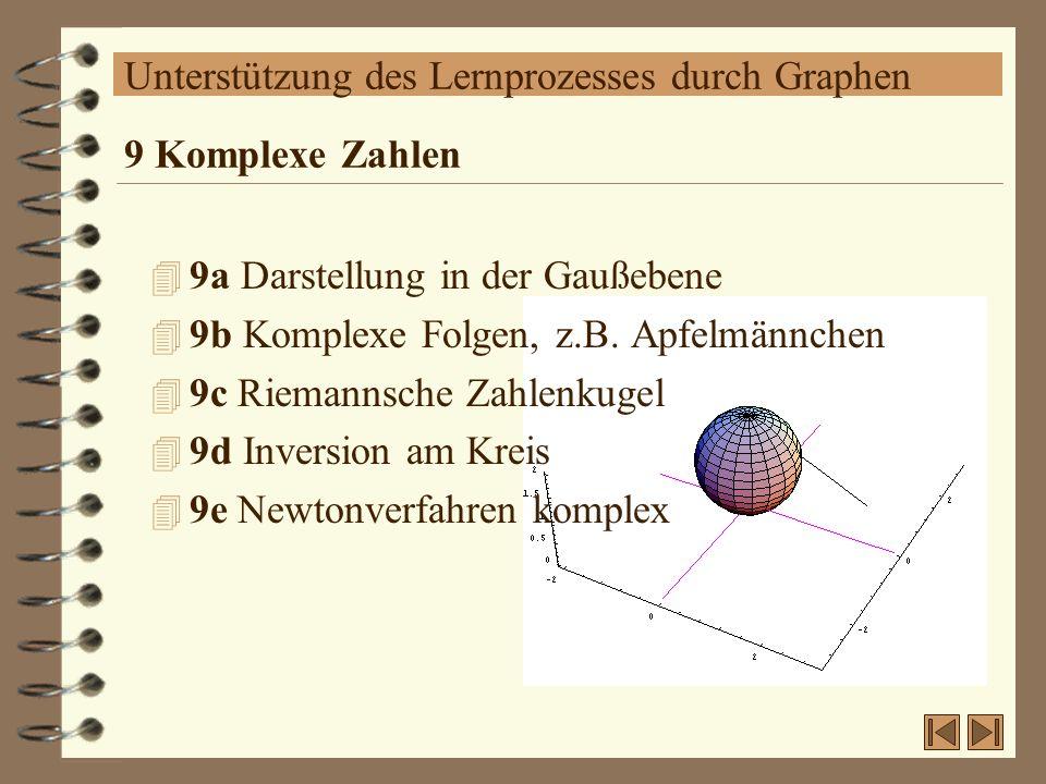 Unterstützung des Lernprozesses durch Graphen 9 Komplexe Zahlen 4 9a Darstellung in der Gaußebene 4 9b Komplexe Folgen, z.B. Apfelmännchen 4 9c Rieman