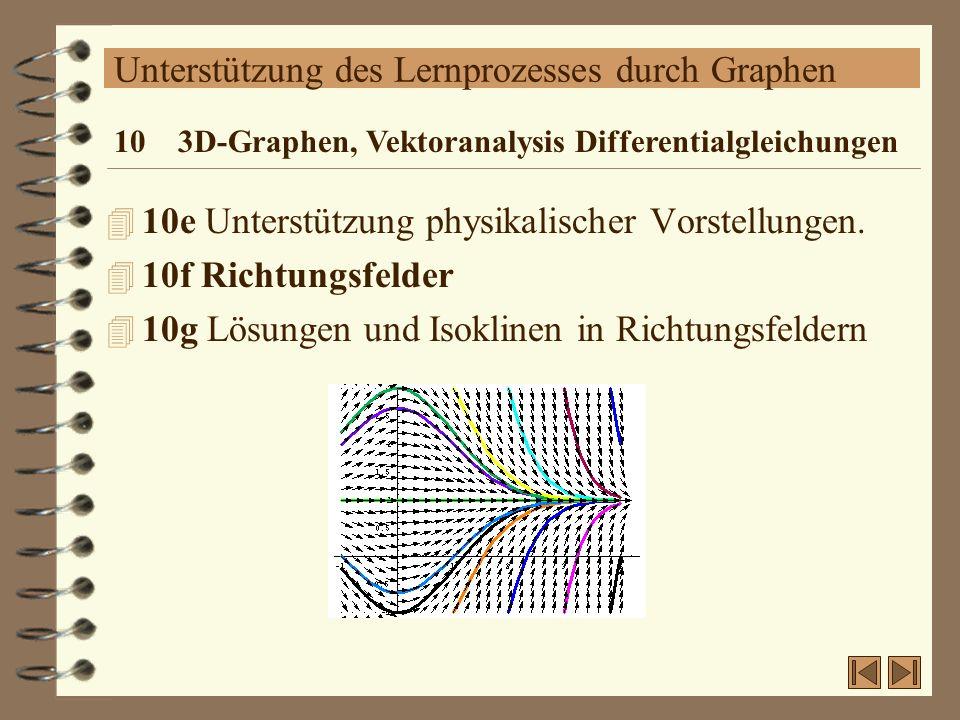 Unterstützung des Lernprozesses durch Graphen 4 10e Unterstützung physikalischer Vorstellungen. 4 10f Richtungsfelder 4 10g Lösungen und Isoklinen in
