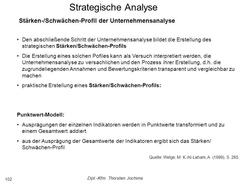 Dipl.-Kfm. Thorsten Jochims 102 Stärken-/Schwächen-Profil der Unternehmensanalyse Quelle: Welge, M.