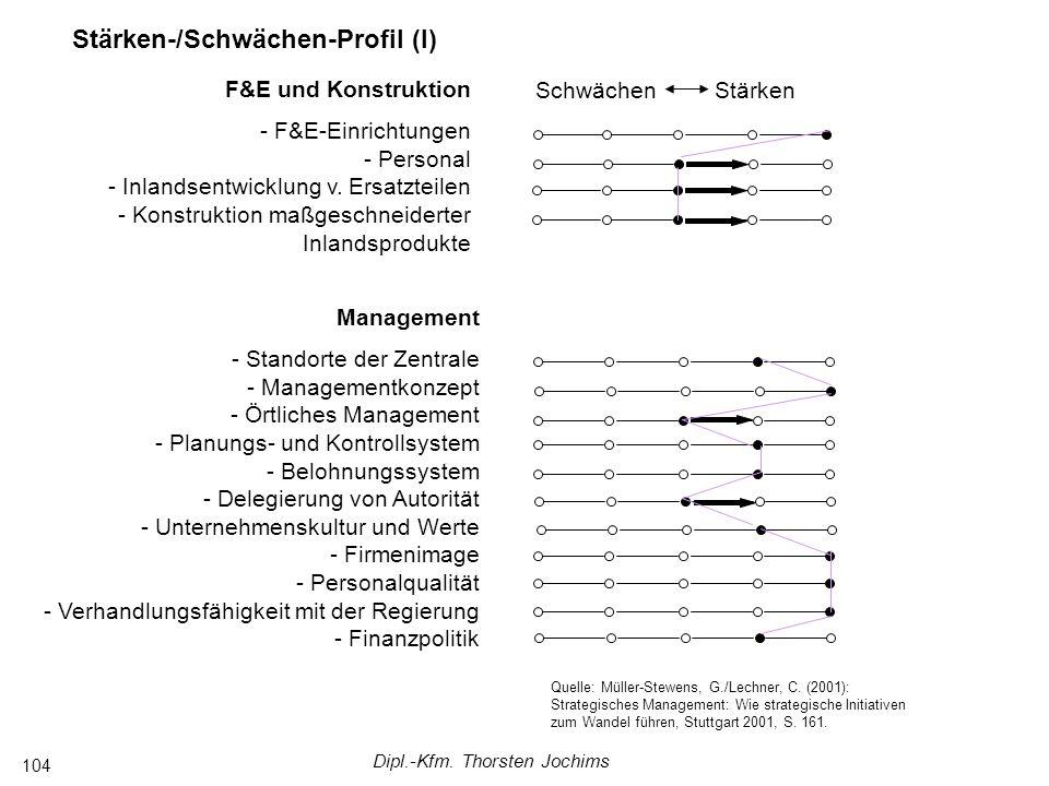 Dipl.-Kfm. Thorsten Jochims 104 F&E und Konstruktion - F&E-Einrichtungen - Personal - Inlandsentwicklung v. Ersatzteilen - Konstruktion maßgeschneider