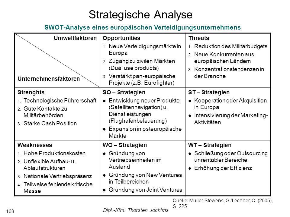 Dipl.-Kfm. Thorsten Jochims 108 Umweltfaktoren Unternehmensfaktoren Opportunities 1.