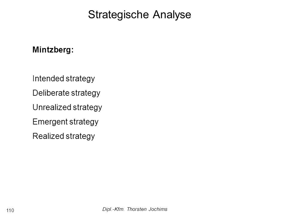 Dipl.-Kfm. Thorsten Jochims 110 Strategische Analyse Mintzberg: Intended strategy Deliberate strategy Unrealized strategy Emergent strategy Realized s