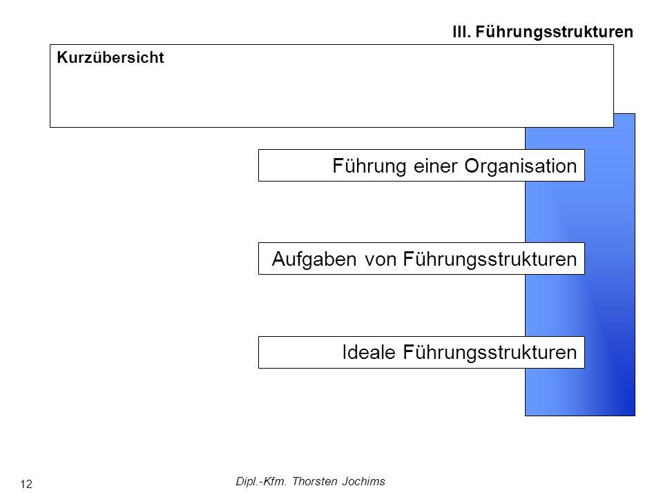 Dipl.-Kfm. Thorsten Jochims 12 Kurzübersicht III. Führungsstrukturen Ideale Führungsstrukturen Aufgaben von Führungsstrukturen Führung einer Organisat