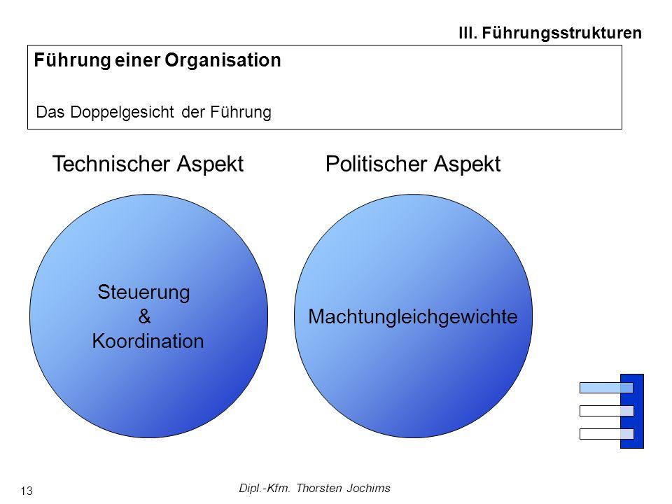 Dipl.-Kfm. Thorsten Jochims 13 Führung einer Organisation Das Doppelgesicht der Führung III.