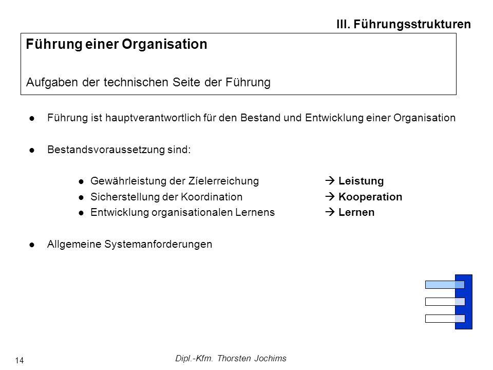 Dipl.-Kfm. Thorsten Jochims 14 Führung einer Organisation Aufgaben der technischen Seite der Führung III. Führungsstrukturen Führung ist hauptverantwo
