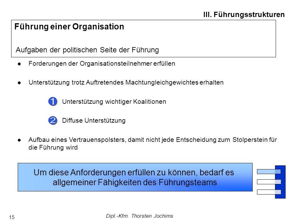Dipl.-Kfm. Thorsten Jochims 15 Führung einer Organisation Aufgaben der politischen Seite der Führung III. Führungsstrukturen Forderungen der Organisat