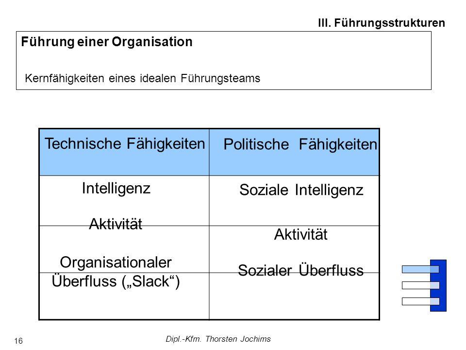 Dipl.-Kfm. Thorsten Jochims 16 Führung einer Organisation Kernfähigkeiten eines idealen Führungsteams III. Führungsstrukturen Technische Fähigkeiten I