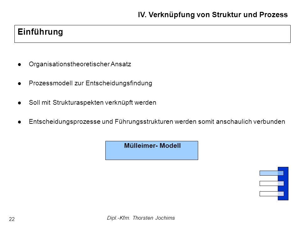 Dipl.-Kfm. Thorsten Jochims 22 Organisationstheoretischer Ansatz Prozessmodell zur Entscheidungsfindung Soll mit Strukturaspekten verknüpft werden Ent