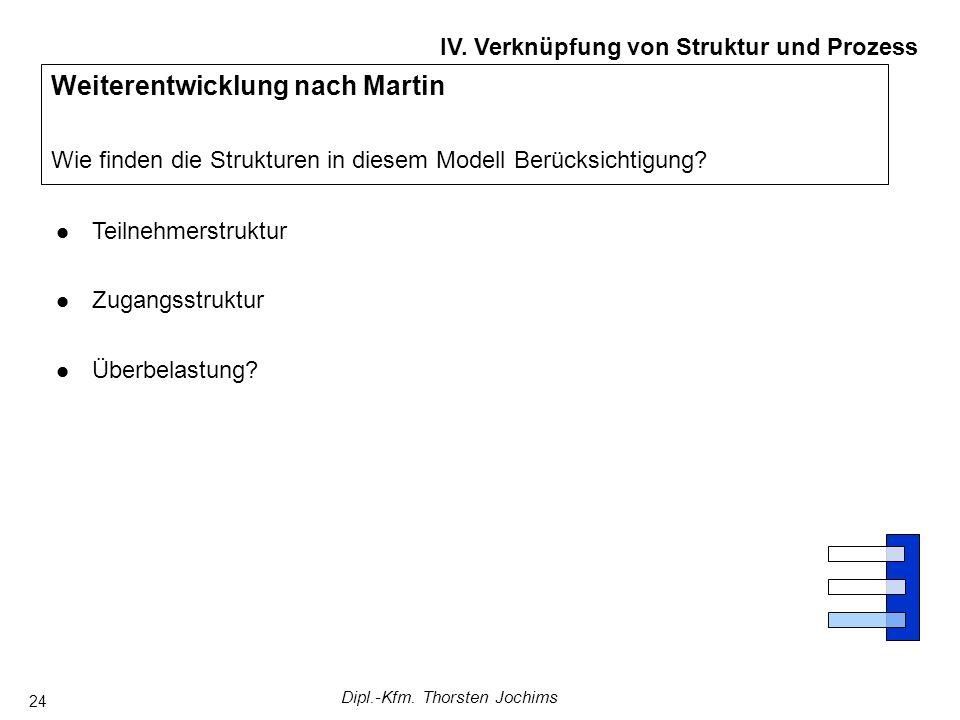 Dipl.-Kfm. Thorsten Jochims 24 Weiterentwicklung nach Martin Wie finden die Strukturen in diesem Modell Berücksichtigung? IV. Verknüpfung von Struktur
