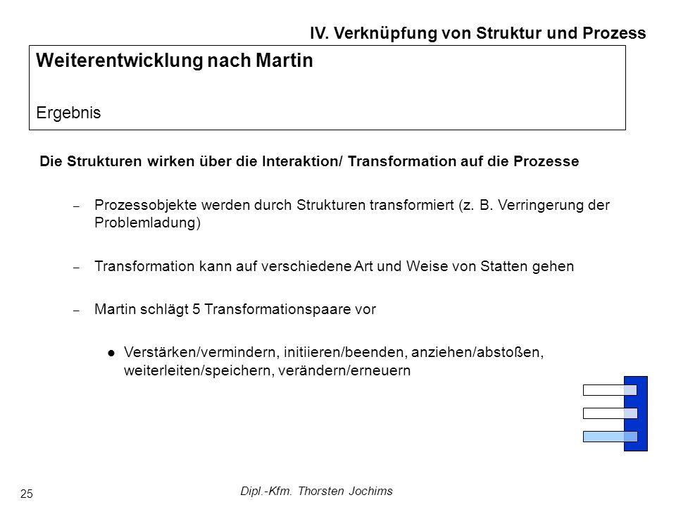 Dipl.-Kfm. Thorsten Jochims 25 Weiterentwicklung nach Martin Ergebnis IV.