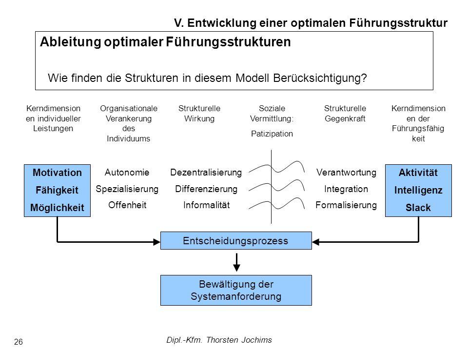 Dipl.-Kfm. Thorsten Jochims 26 Ableitung optimaler Führungsstrukturen Wie finden die Strukturen in diesem Modell Berücksichtigung? V. Entwicklung eine