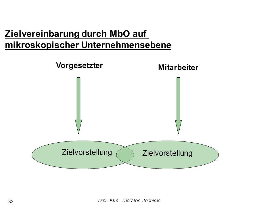 Dipl.-Kfm. Thorsten Jochims 33 Zielvereinbarung durch MbO auf mikroskopischer Unternehmensebene Mitarbeiter Vorgesetzter Zielvorstellung