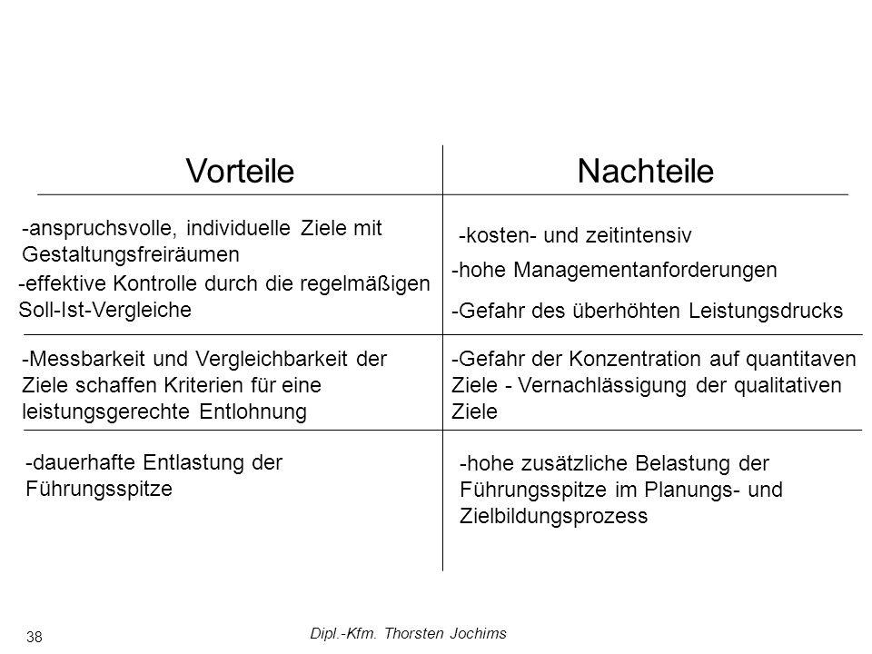 Dipl.-Kfm. Thorsten Jochims 38 VorteileNachteile -anspruchsvolle, individuelle Ziele mit Gestaltungsfreiräumen -effektive Kontrolle durch die regelmäß