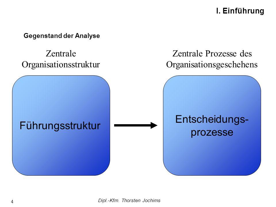 Dipl.-Kfm. Thorsten Jochims 4 I. Einführung Entscheidungs- prozesse Gegenstand der Analyse Führungsstruktur Zentrale Organisationsstruktur Zentrale Pr