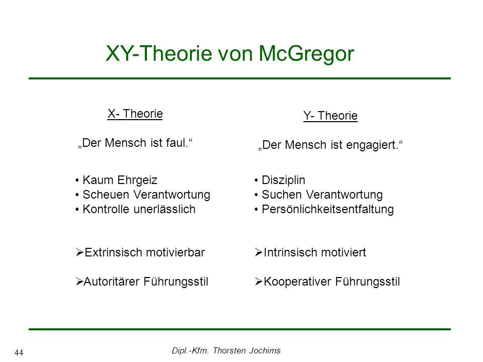 Dipl.-Kfm. Thorsten Jochims 44 XY-Theorie von McGregor X- Theorie Der Mensch ist faul.