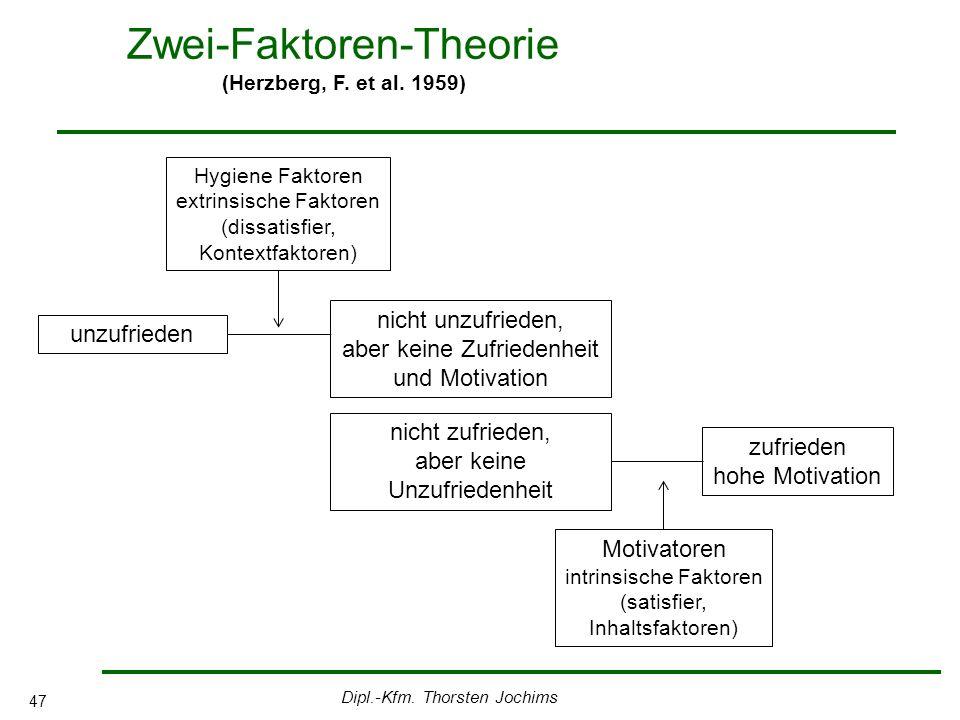 Dipl.-Kfm. Thorsten Jochims 47 Zwei-Faktoren-Theorie (Herzberg, F. et al. 1959) unzufrieden nicht unzufrieden, aber keine Zufriedenheit und Motivation