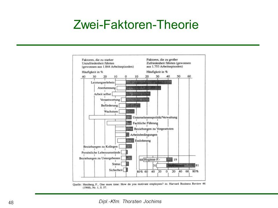 Dipl.-Kfm. Thorsten Jochims 48 Zwei-Faktoren-Theorie