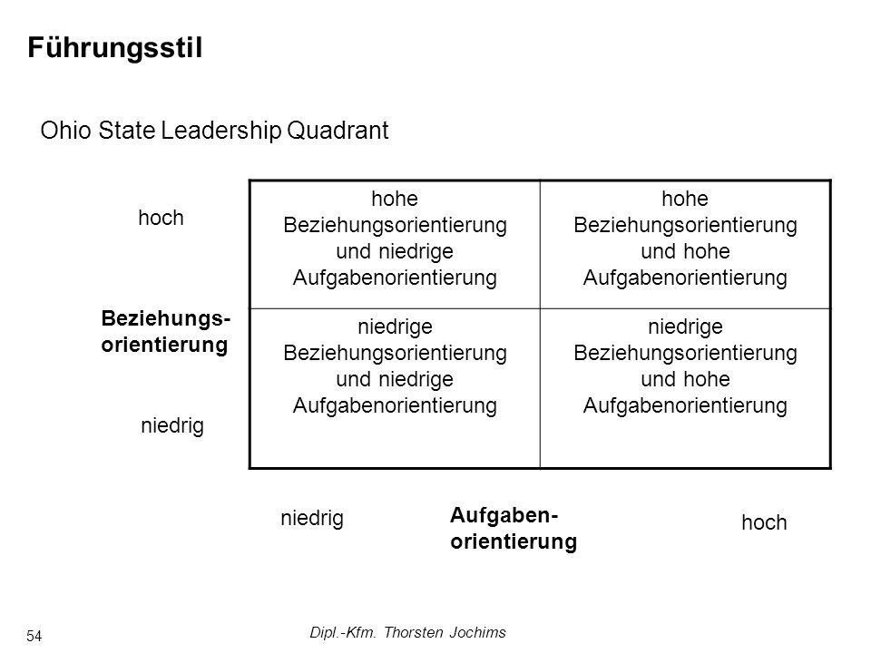 Dipl.-Kfm. Thorsten Jochims 54 Führungsstil Ohio State Leadership Quadrant hohe Beziehungsorientierung und niedrige Aufgabenorientierung hohe Beziehun