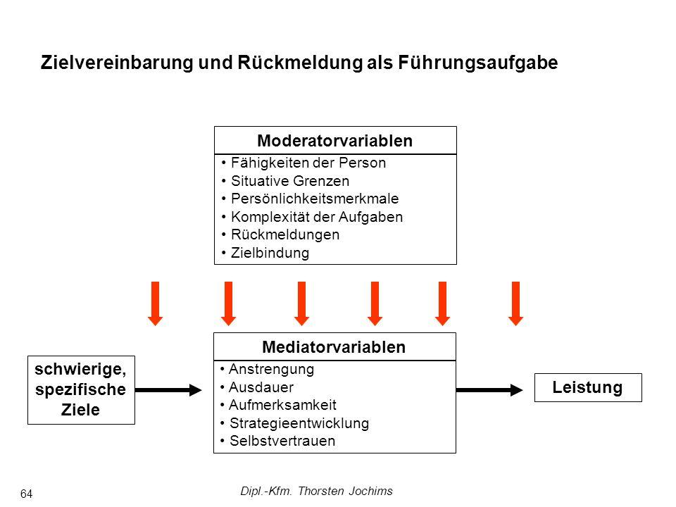 Dipl.-Kfm. Thorsten Jochims 64 FührungstheorienAnsätze mit Fokus auf das Verhalten der Führenden Zielvereinbarung und Rückmeldung als Führungsaufgabe