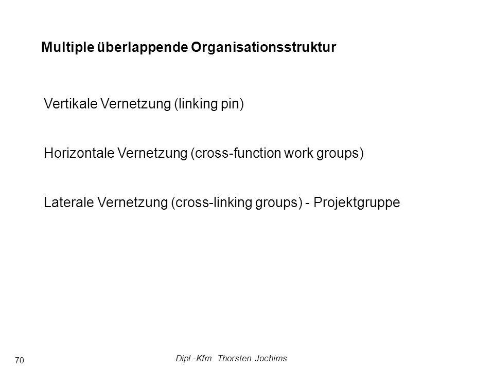 Dipl.-Kfm. Thorsten Jochims 70 Komplexere Managementsysteme in Arbeitsgruppen FührungstheorienAnsätze mit Fokus auf Arbeitsgruppen Multiple überlappen