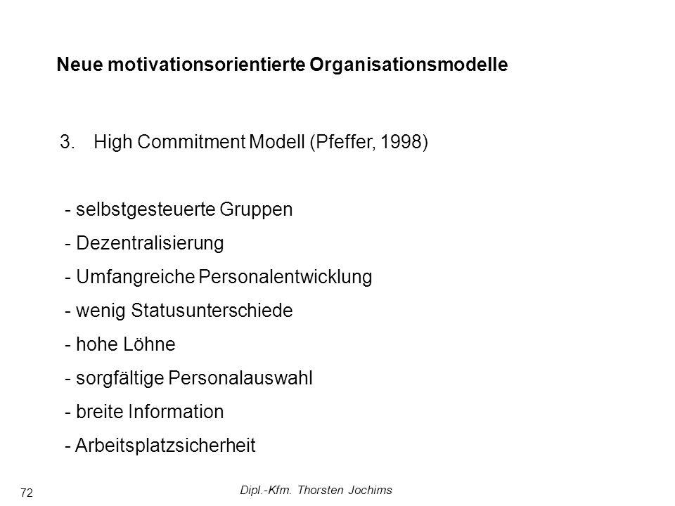 Dipl.-Kfm. Thorsten Jochims 72 Komplexere Managementsysteme in Arbeitsgruppen FührungstheorienAnsätze mit Fokus auf Arbeitsgruppen Neue motivationsori