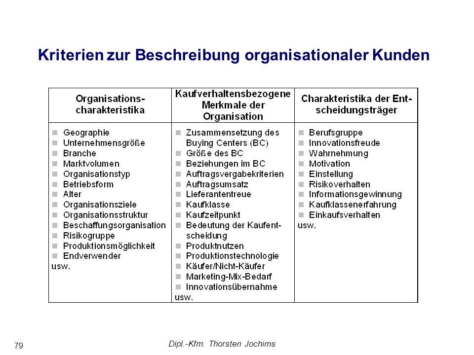 Dipl.-Kfm. Thorsten Jochims 79 Kriterien zur Beschreibung organisationaler Kunden