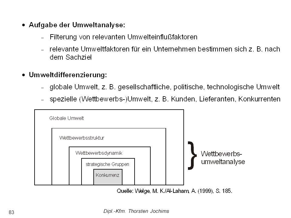 Dipl.-Kfm. Thorsten Jochims 83