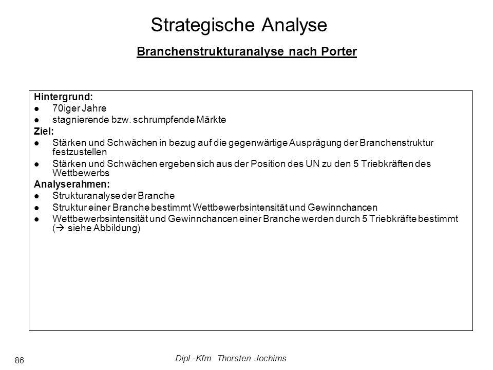 Dipl.-Kfm. Thorsten Jochims 86 Branchenstrukturanalyse nach Porter Hintergrund: 70iger Jahre stagnierende bzw. schrumpfende Märkte Ziel: Stärken und S