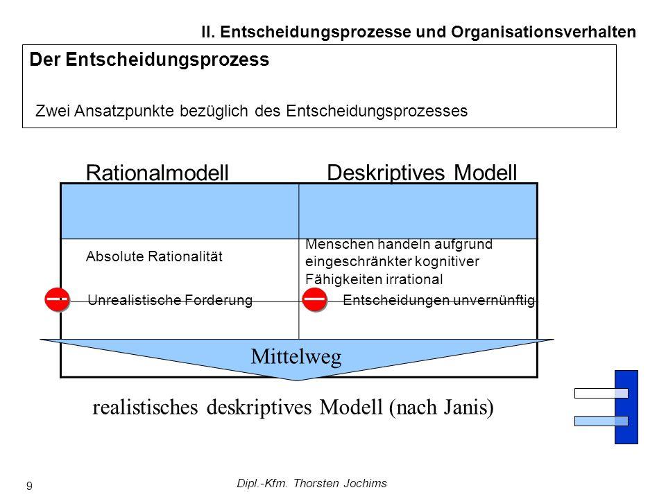 Dipl.-Kfm. Thorsten Jochims 9 Der Entscheidungsprozess Zwei Ansatzpunkte bezüglich des Entscheidungsprozesses II. Entscheidungsprozesse und Organisati