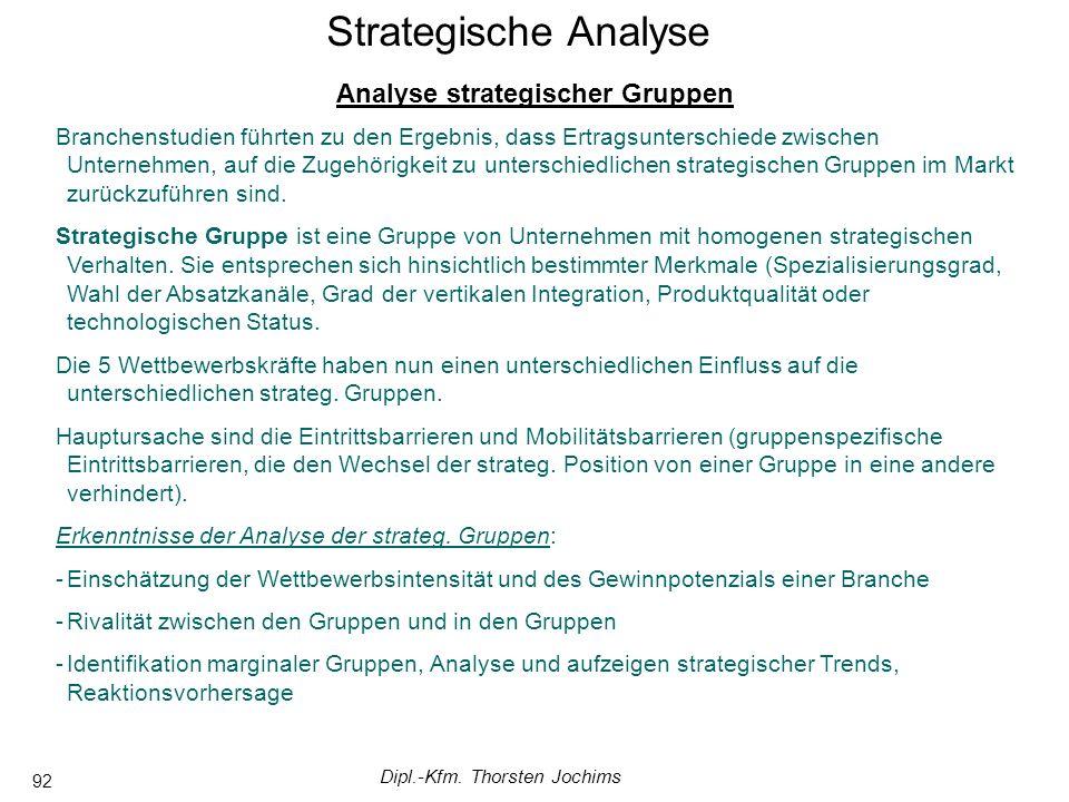 Dipl.-Kfm. Thorsten Jochims 92 Analyse strategischer Gruppen Branchenstudien führten zu den Ergebnis, dass Ertragsunterschiede zwischen Unternehmen, a