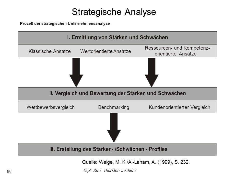 Dipl.-Kfm. Thorsten Jochims 96 Prozeß der strategischen Unternehmensanalyse Quelle: Welge, M.
