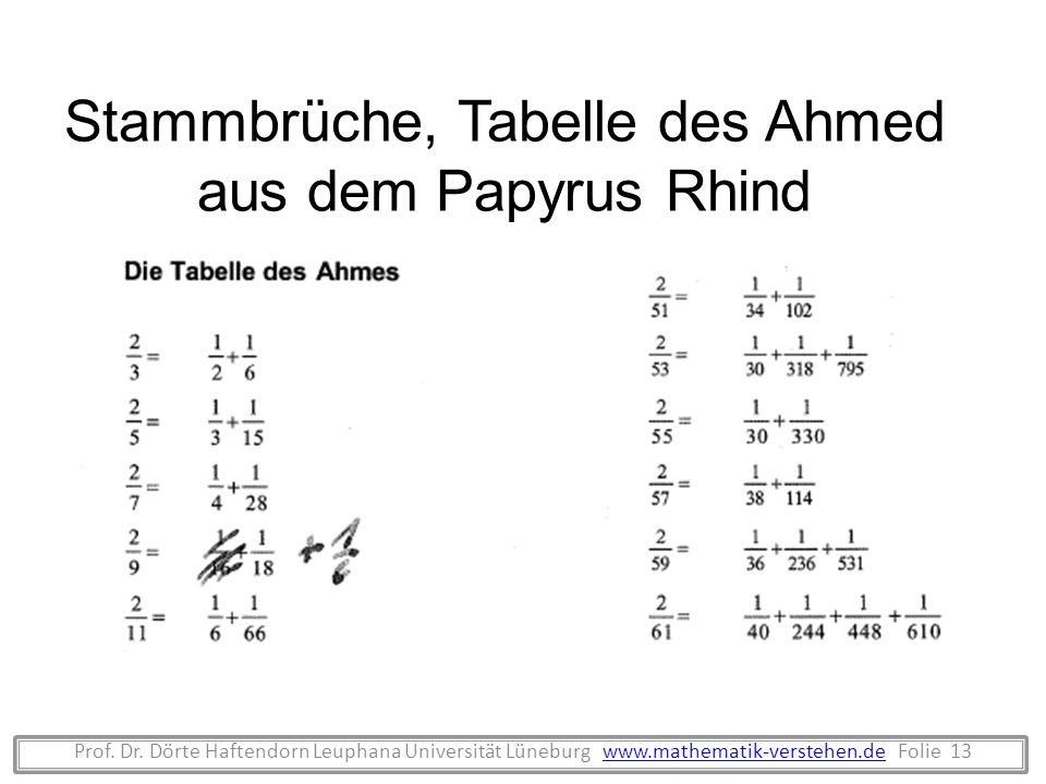 Prof. Dr. Dörte Haftendorn Leuphana Universität Lüneburg www.mathematik-verstehen.de Folie 13www.mathematik-verstehen.de Stammbrüche, Tabelle des Ahme