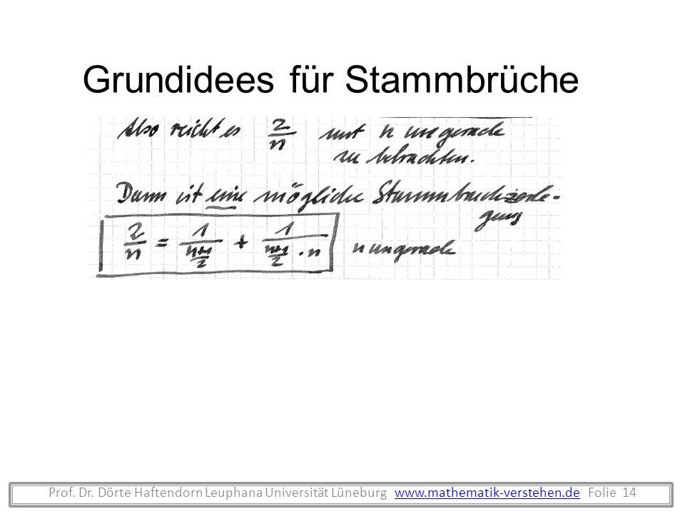 Prof. Dr. Dörte Haftendorn Leuphana Universität Lüneburg www.mathematik-verstehen.de Folie 14www.mathematik-verstehen.de Grundidees für Stammbrüche
